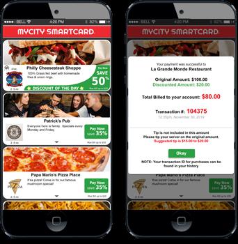 SmartCard screens in phones